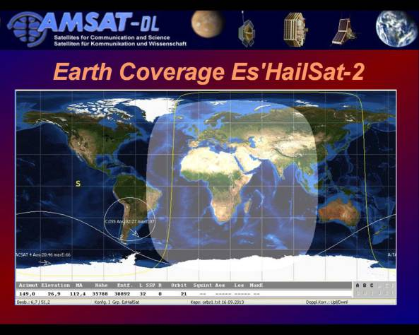 coverage-area-of-eshail-2